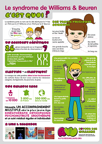 L'infographie ADW !