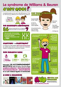 L'infographie ADW !
